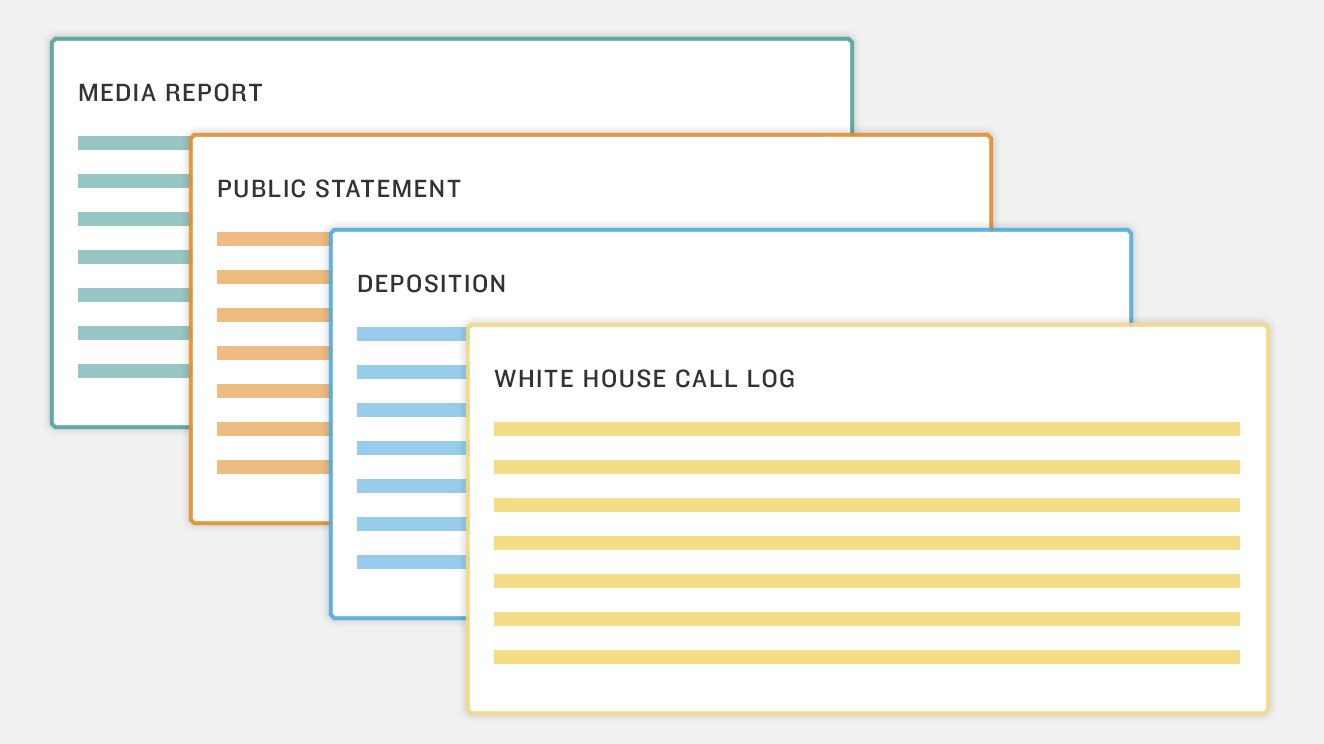 Illustration: a stack of cards representing different information sources (media reports, public statements, depositions and the White House call log)