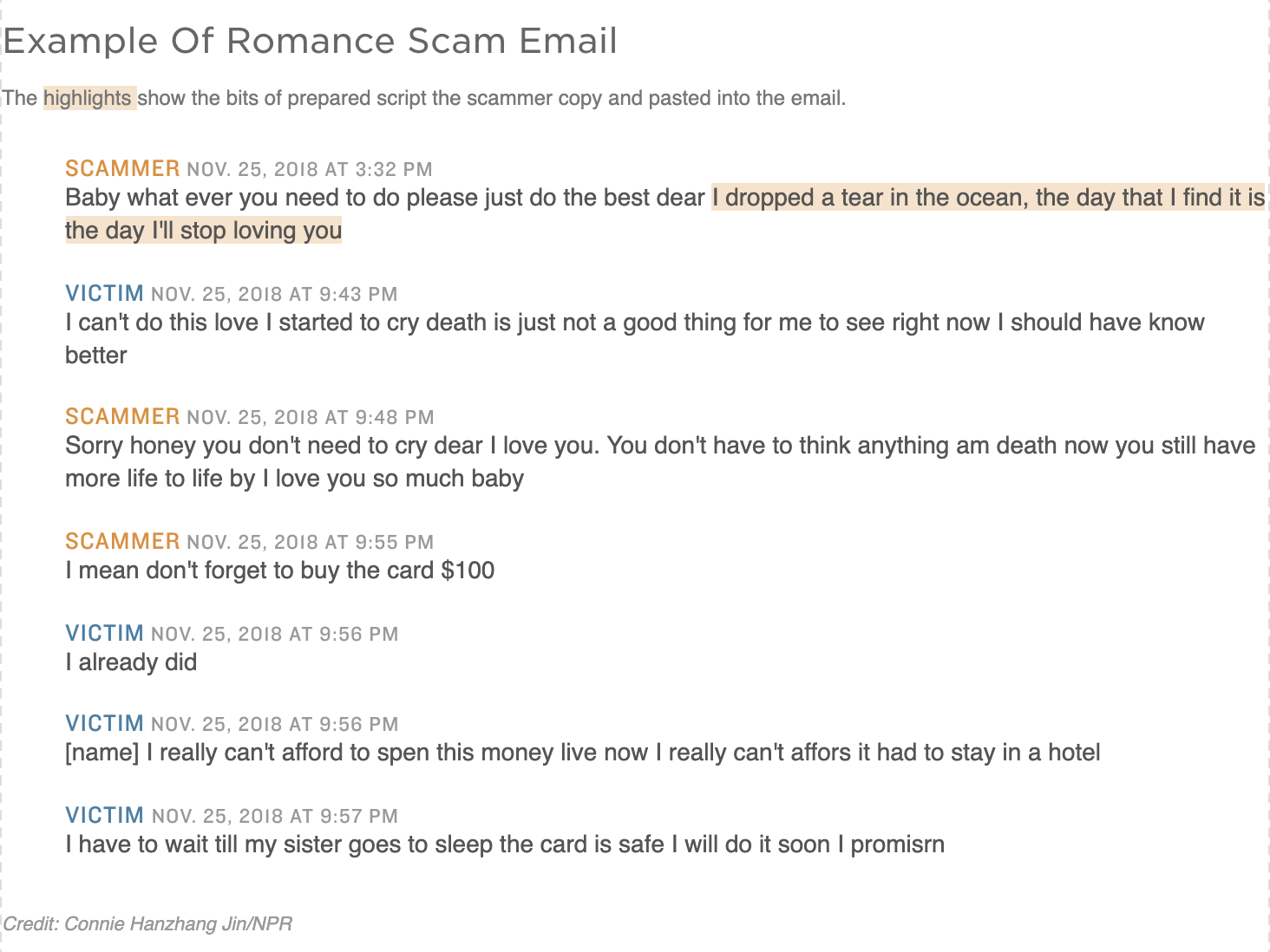 Love scamming fotos 2018