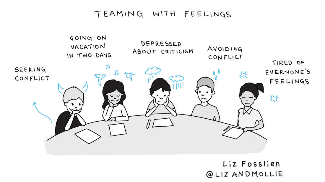 Teammates at work, all with different feelings.
