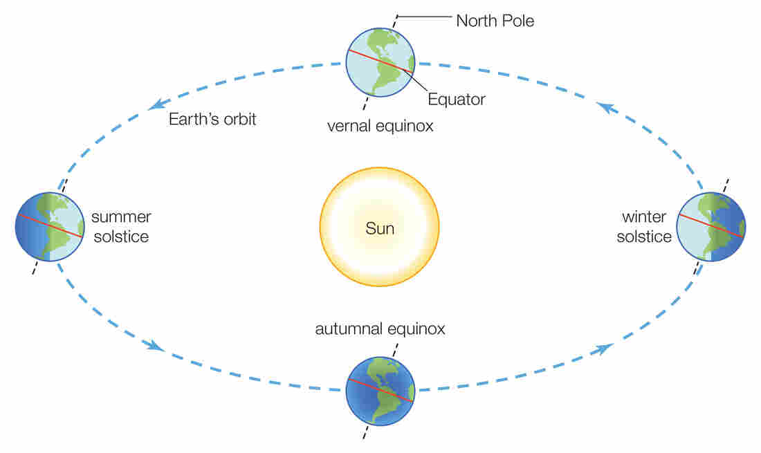 Vernal equinox brings earliest spring to USA in 124 years