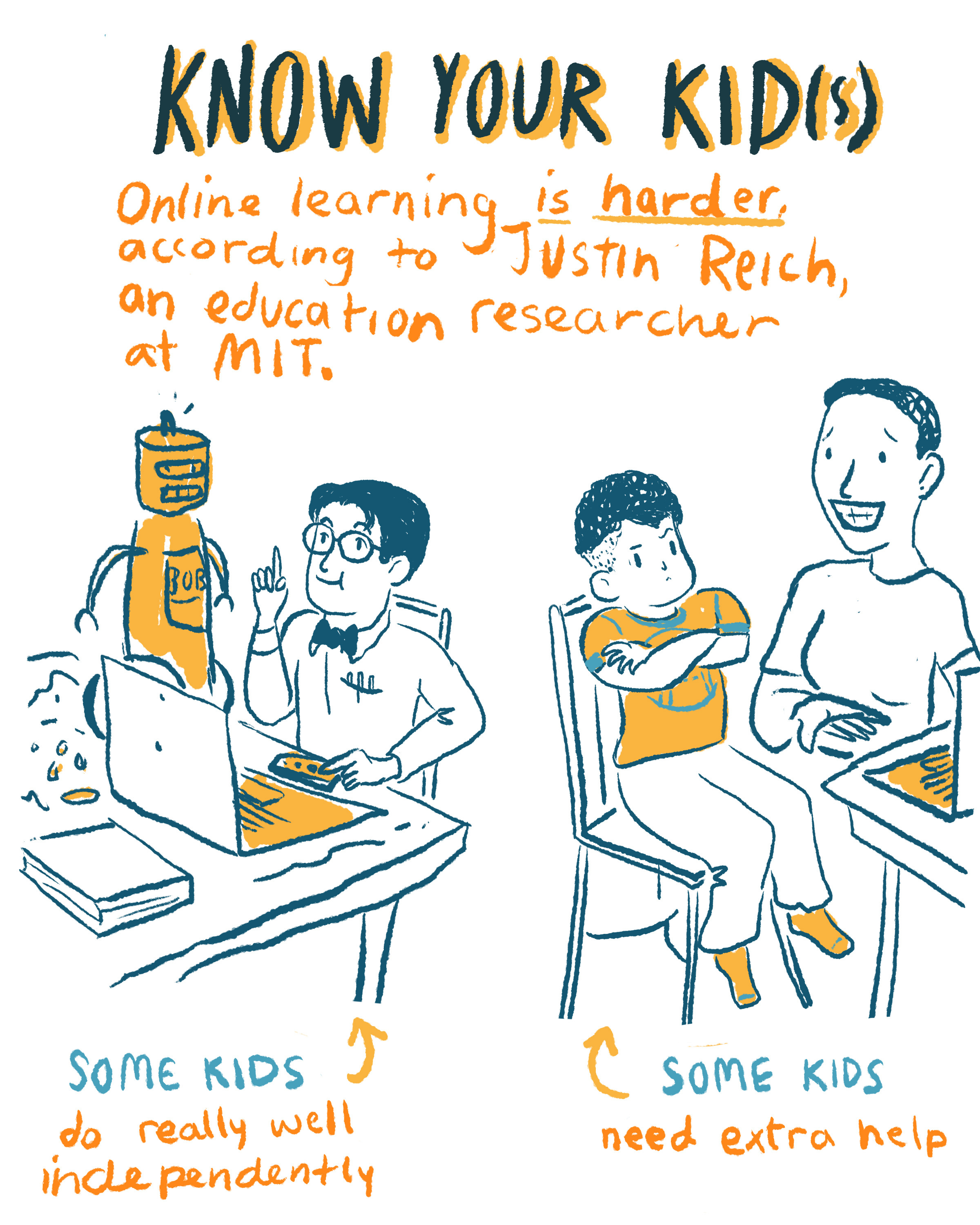 Comic How To Home School During The Coronavirus School Closures Npr