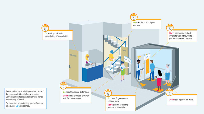 [DIAGRAM_38DE]  Office Elevator In COVID Times: Experts Weigh In On How To Stay Safe :  Shots - Health News : NPR | Us Elevator Company Wiring Schematic |  | NPR