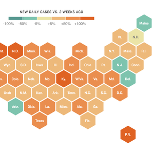 Tracking The Pandemic: Are Coronavirus Cases Rising Or Falling In Your State?