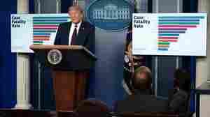 Trump's Favorite Coronavirus Metric, The Case Fatality, Is Unreliable