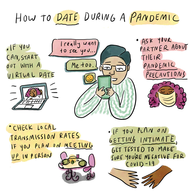 dating rules girls