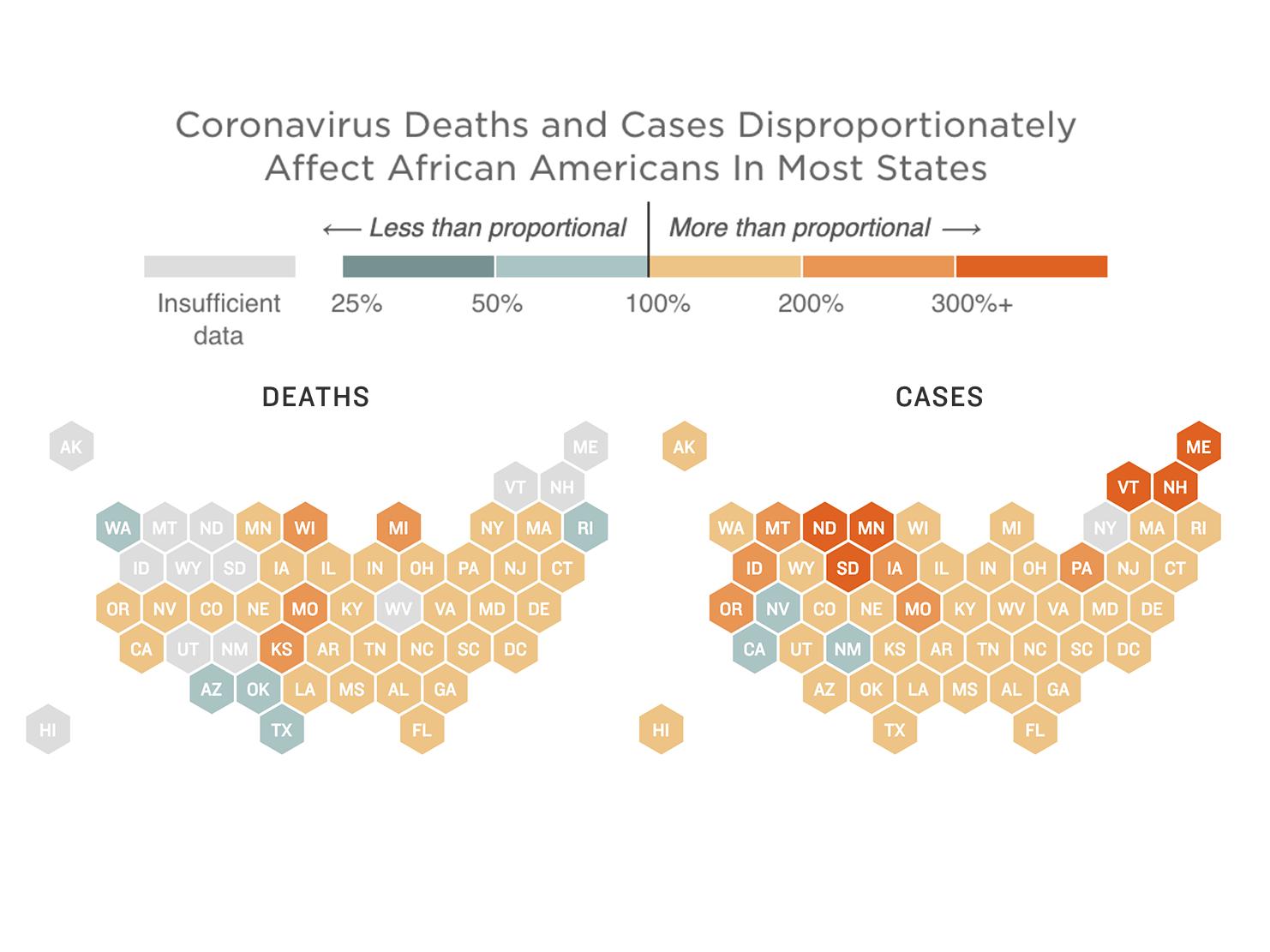 Coronavirus Data By Race Understanding The Disparities Shots Health News Npr