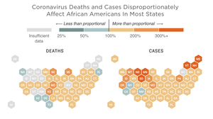 As Pandemic Deaths Add Up, Racial Disparities Persist — And In Some Cases Worsen