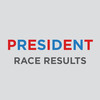 Direct results of the presidential election in 2020