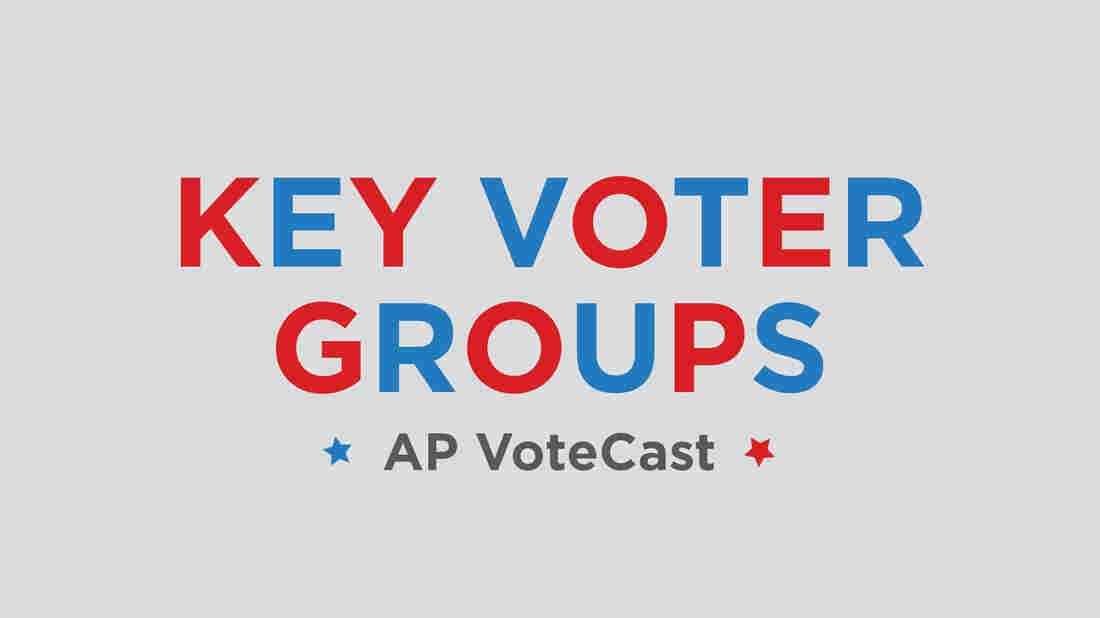 Key Voter Groups: AP VoteCast