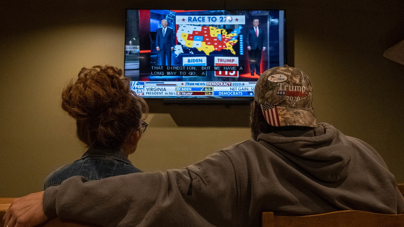 Why Were The Polls Off? Pollsters Have Some Early Theories – NPR