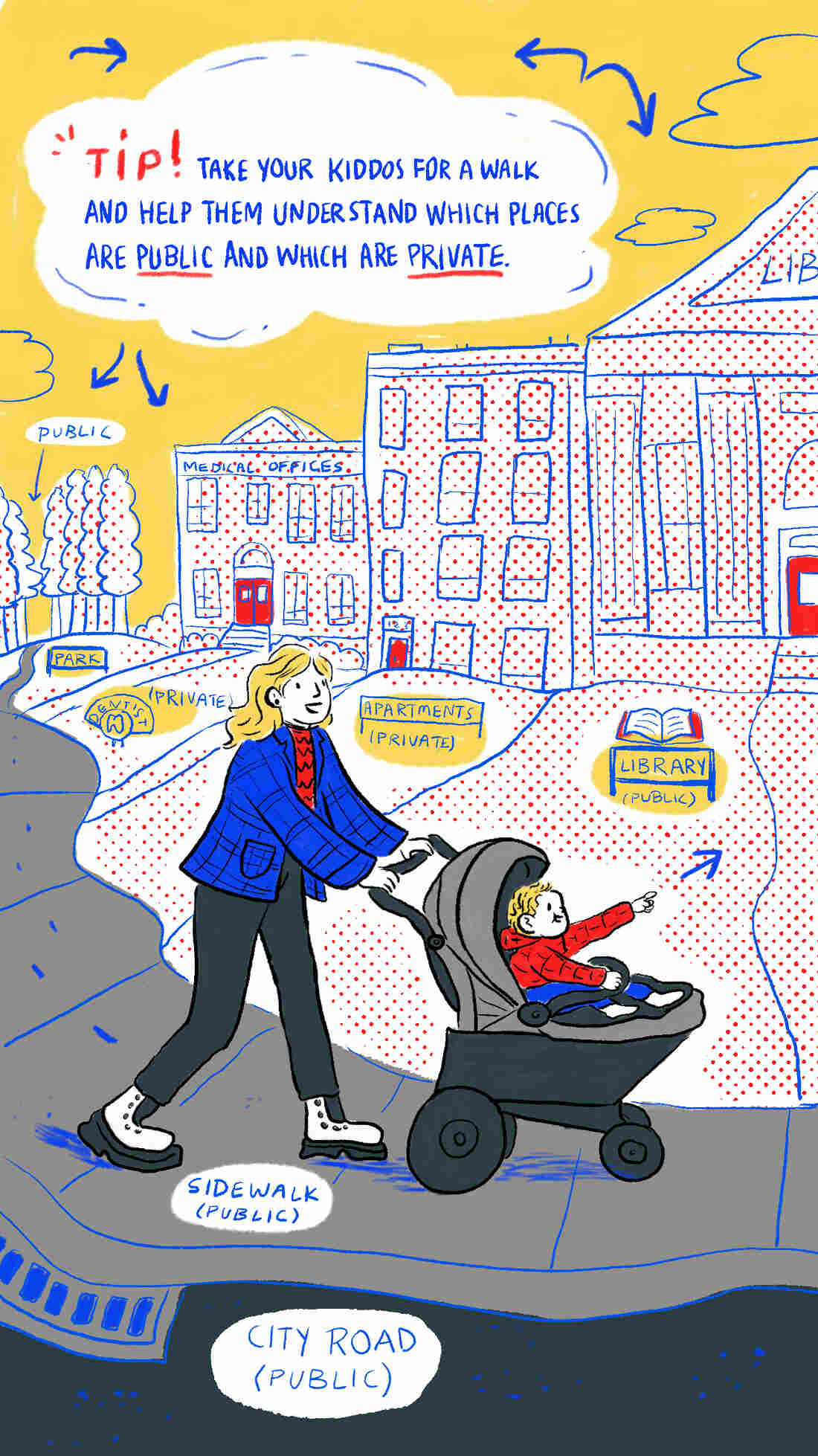 Tip: Take your kids for a walk and help them understand which places are public and which are private.