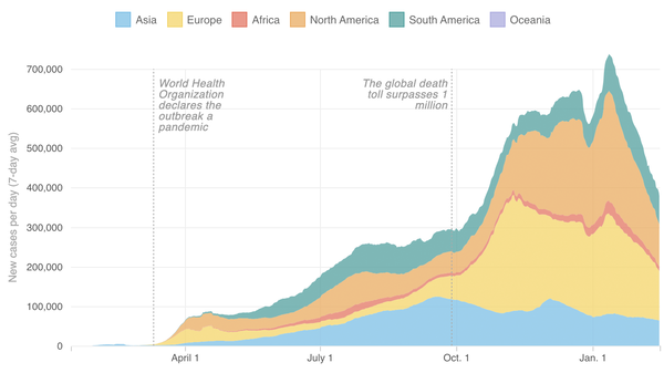 Growth of coronavirus cases around the world (as of Feb. 14)
