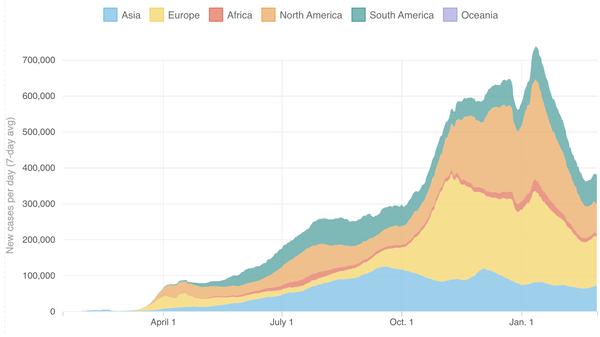 Growth of coronavirus cases around the world (as of Feb. 27)