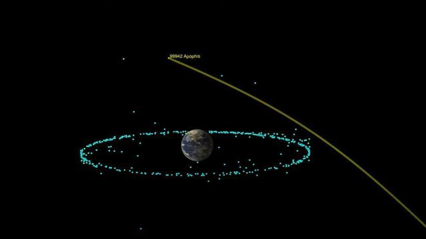 Asteroid Apophis Not A Risk To Earth For At Least 100 Years NASA Says – NPR