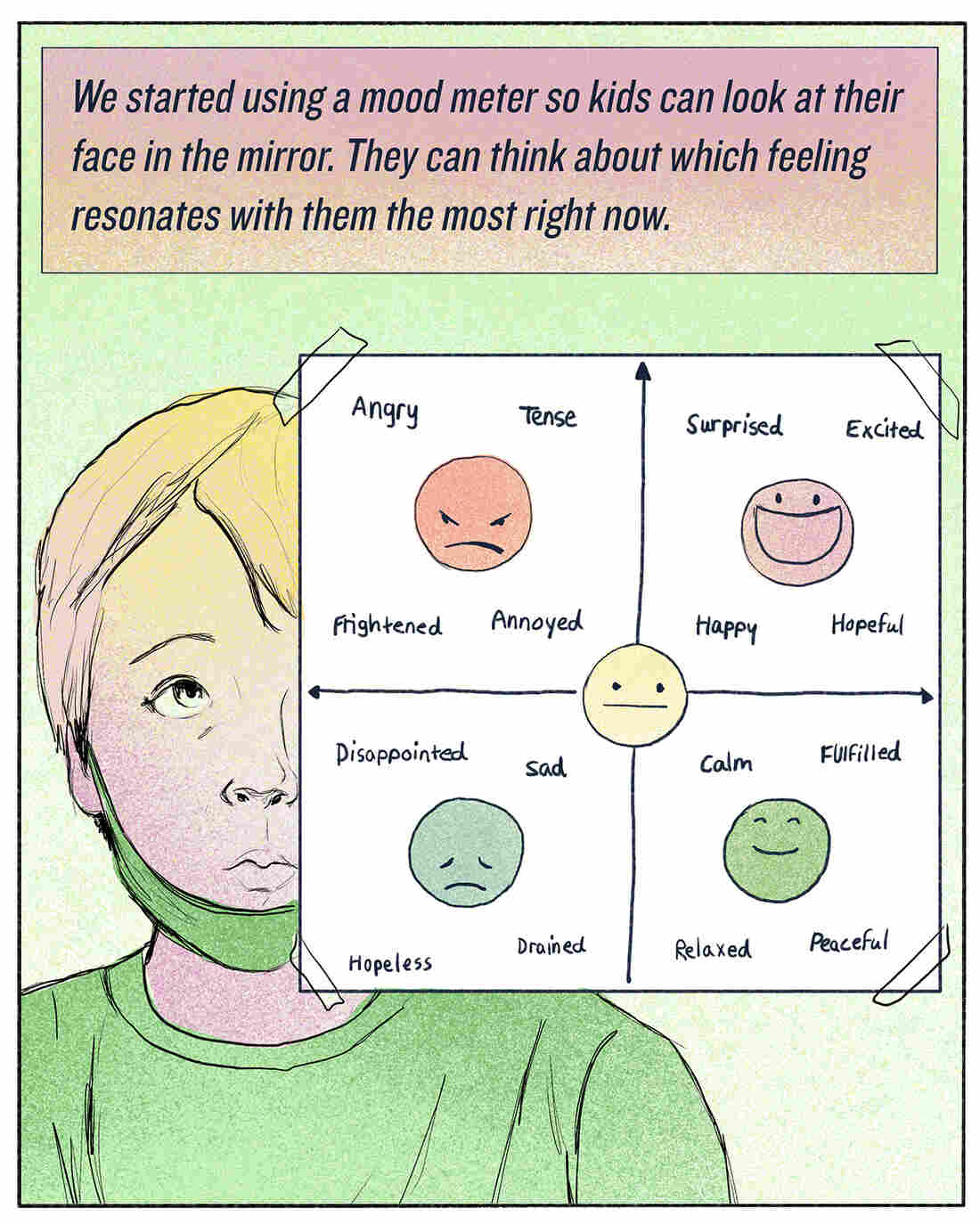 """""""We started using a mood meter so kids can look at their face in the mirror. They can think about which feeling resonates with them the most right now."""""""