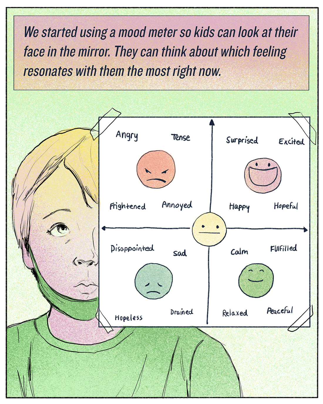 """We started using a mood meter so kids can look at their face in the mirror. They can think about which feeling resonates with them the most right now."""