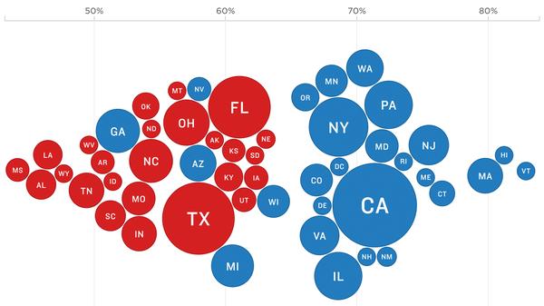States Biden Won Have Highest Adult Vaccination Rates