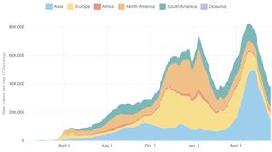 Coronavirus World Map: We've Now Passed The 175 Million Mark For Infections