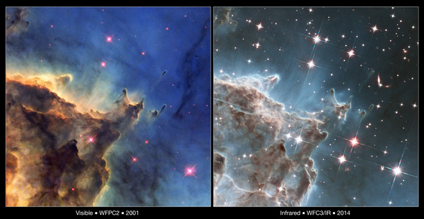 Hubble captured these two views of the same area in the star-forming nebula NGC 2174. The left is a visible-light image, and the right is an image made with its infrared camera.
