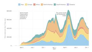 Coronavirus World Map: We've Now Passed The 200 Million Mark For Infections