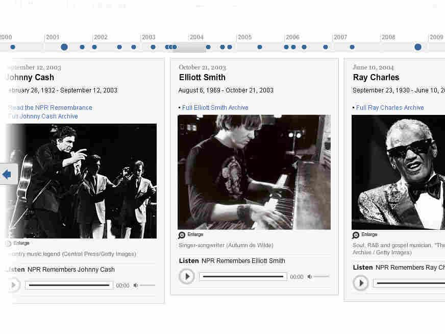 Interactive Timeline Screenshot