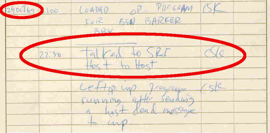 A record of the first message ever sent over the ARPANET.