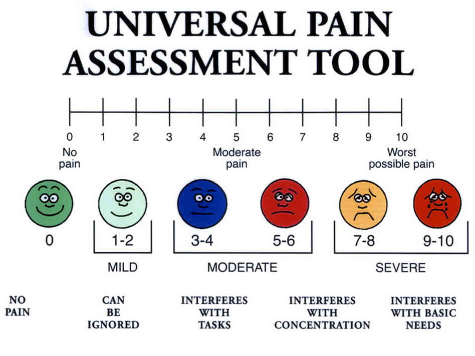 1846 printable wong baker faces pain rating scale from wong d l