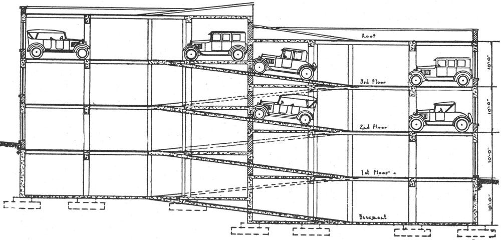 Parking Garages A Multilevel History Npr