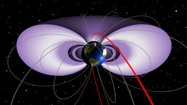 Van Allen  belts circling Earth