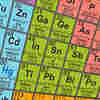 Fun And Intrigue With The Periodic Table