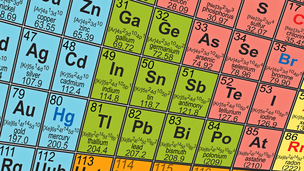 Fun and intrigue with the periodic table npr urtaz Images