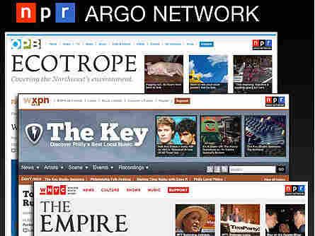 NPR Argo Network