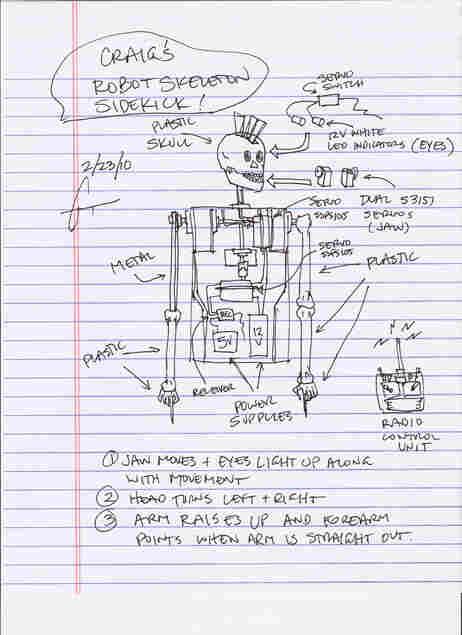 Grant Imahara's sketch of the robot sidekick.