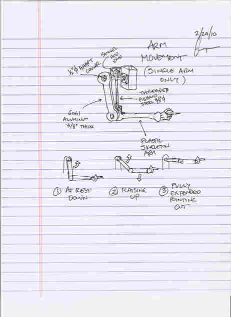 Grant Imahara's sketch of the roboskeleton's arm.