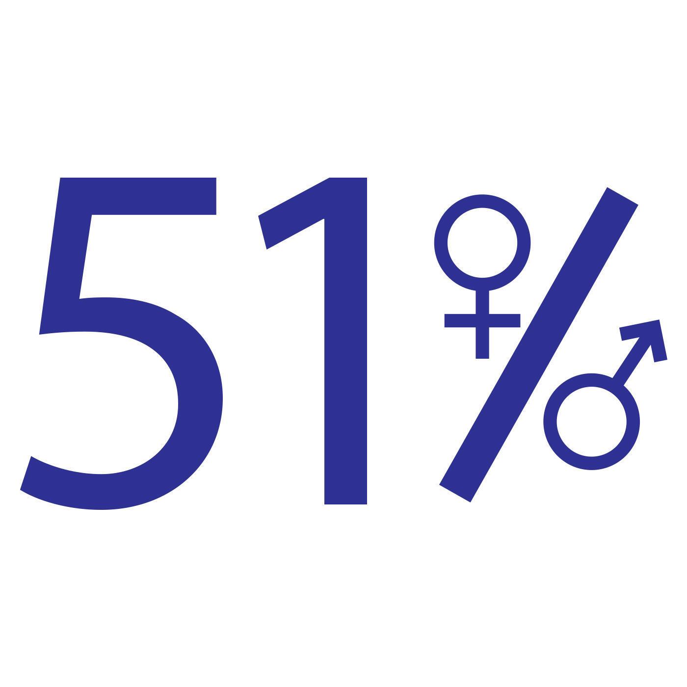 51 Percent Npr