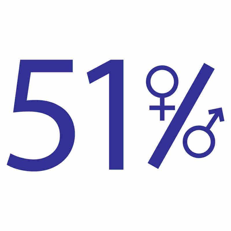 51 Percent