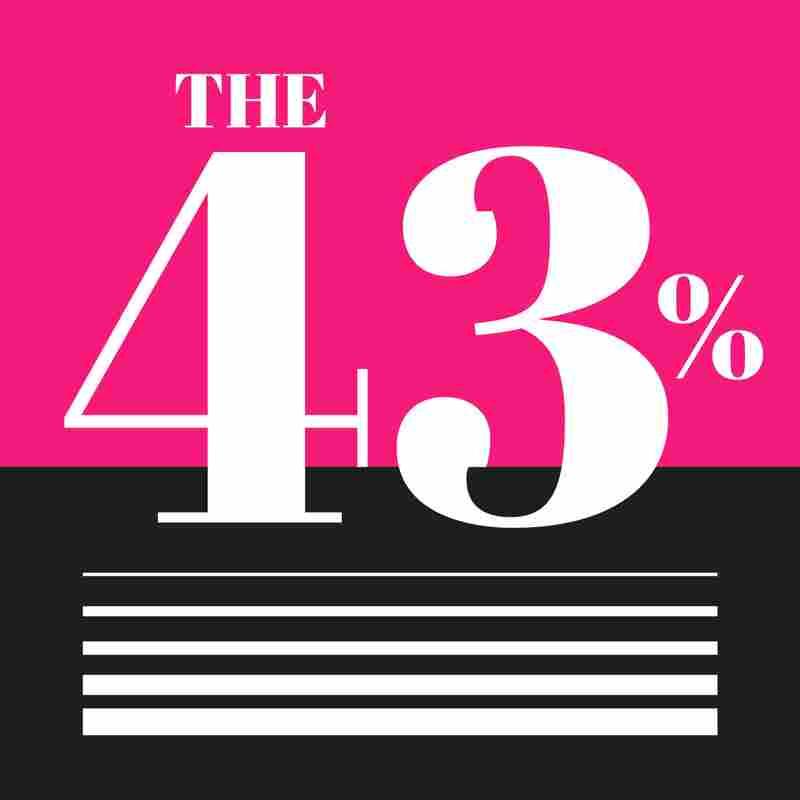 The 43 Percent