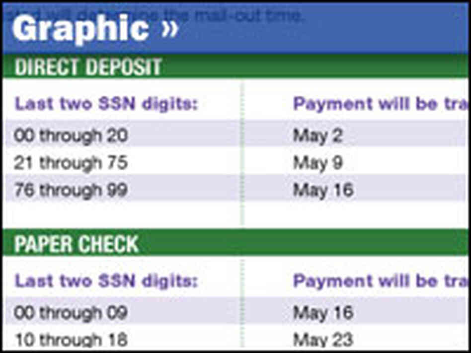stimulus checks taxpayers received months ago service on stimulus ...