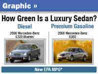Luxury graphic