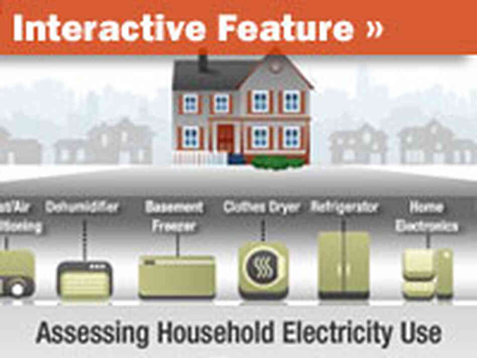 Household electricity use.