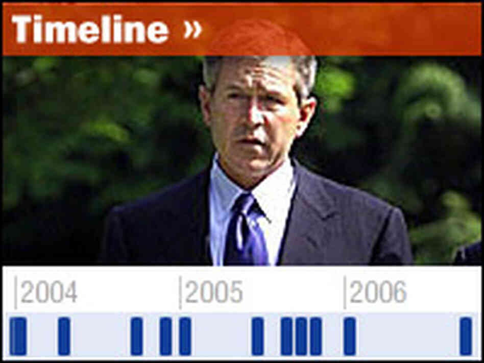Interactive Timeline: Key Moments In Bush's Presidency