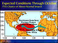Warm waters in the Atlantic and winds from Africa can conspire to create powerful hurricanes.