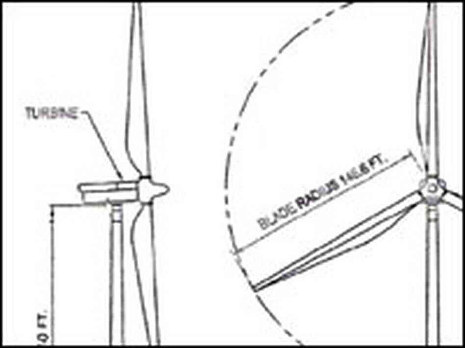 fledgling wind farms prepped for hurricane   npr