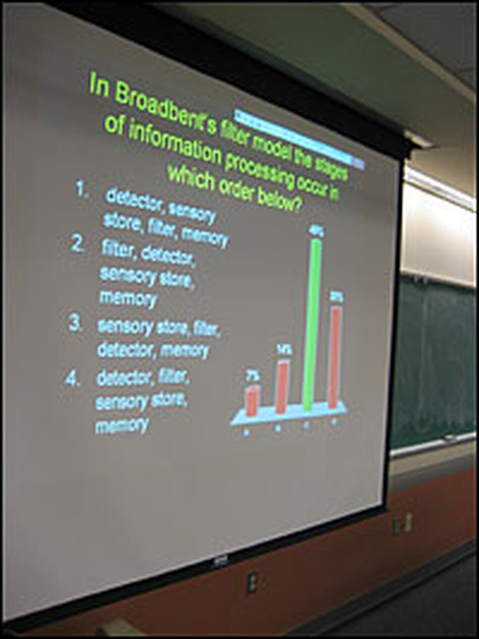 Students answer questions using the clickers, and the results are displayed instantly on a projector screen. Later, the professor can look at how each student answered individually.