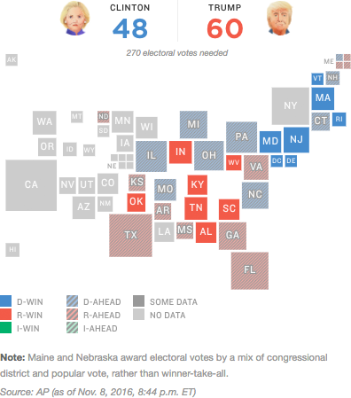 Npr S Live Results Map