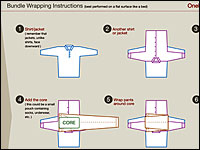 A diagram instructs travelers how to pack efficiently.