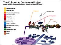 A diagram of the cul-de-sac commune