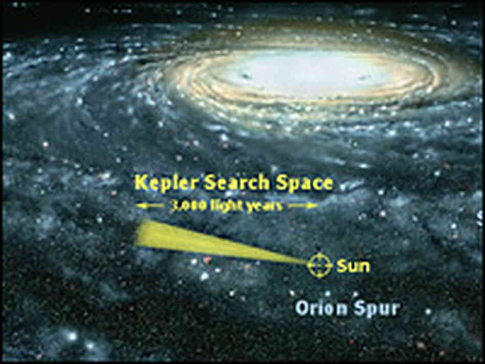 This graphic shows the field of view of Kepler in the Milky Way.