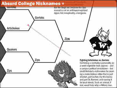 Final Four -- Nicknames