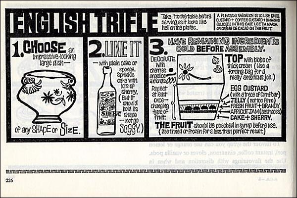 English trifle recipe from 'Len Deighton's Action Cookbook'